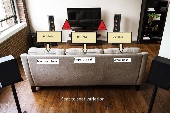 seat_spl_variation